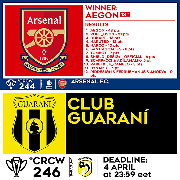 CRCW 244 RESULTS - ARSENAL F.C.  |  CRCW 246 - CLUB GUARANÍ