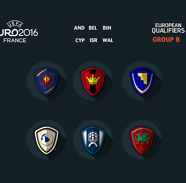 Euro 2016 qualifiers group B