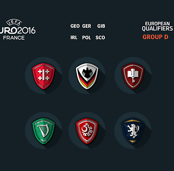 Euro 2016 qualifiers group D