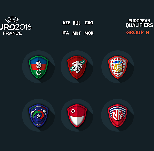 Euro 2016 qualifiers group H
