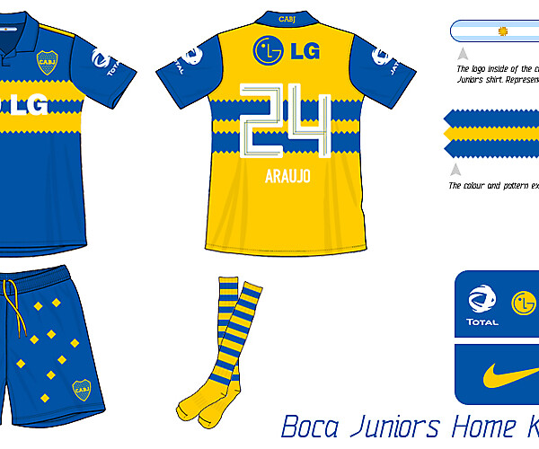 Boca Juniors Home Kit Concept