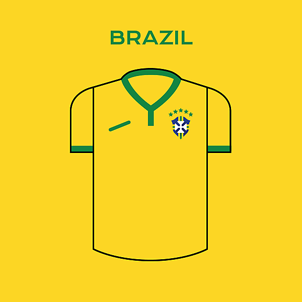 Brazil Minimalist Home Kit