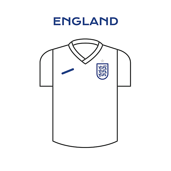 England Minimalist Home Kit