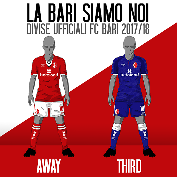 FC Bari Kit project