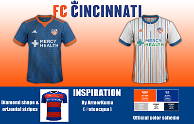 FC Cincinnati home & away kits