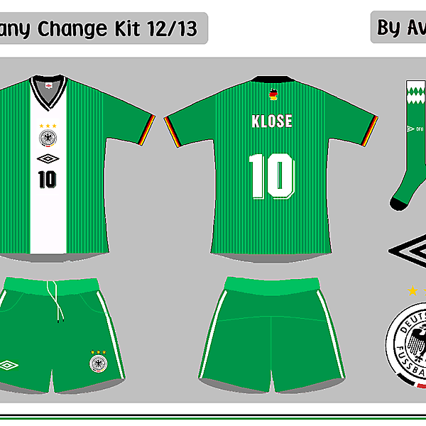 Germany Change Kit