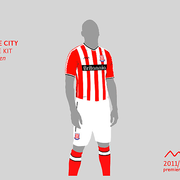 Stoke City home by green
