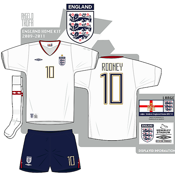 New England Home Kit.