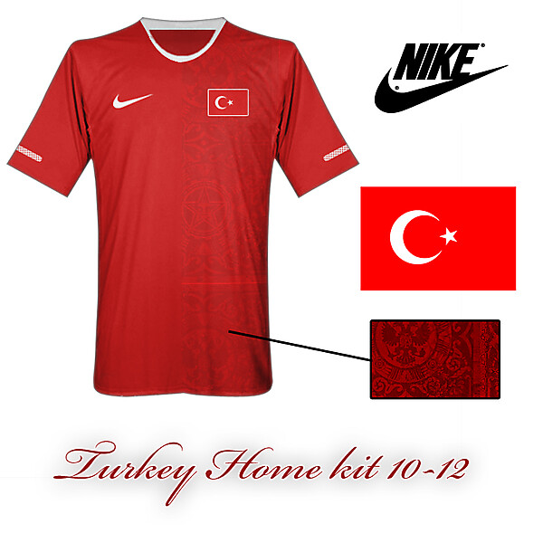 Turkey Home kit 10-12