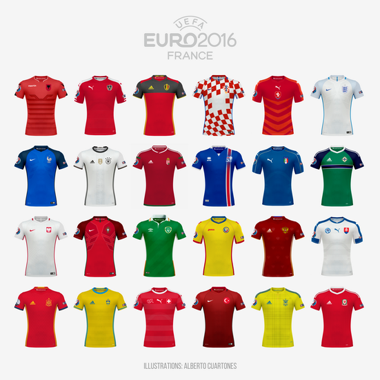 UEFA EURO 2016™ Home Jerseys