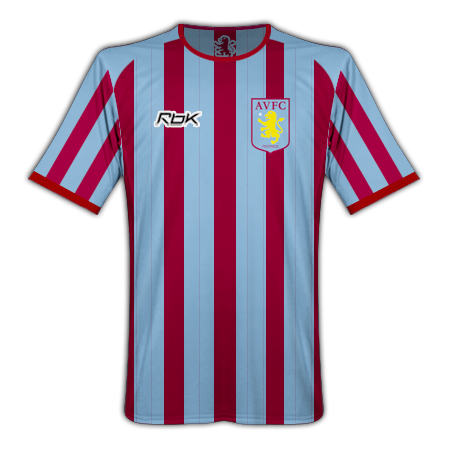 Aston Villa Kits