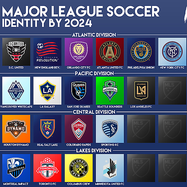 MLS 2024 Project