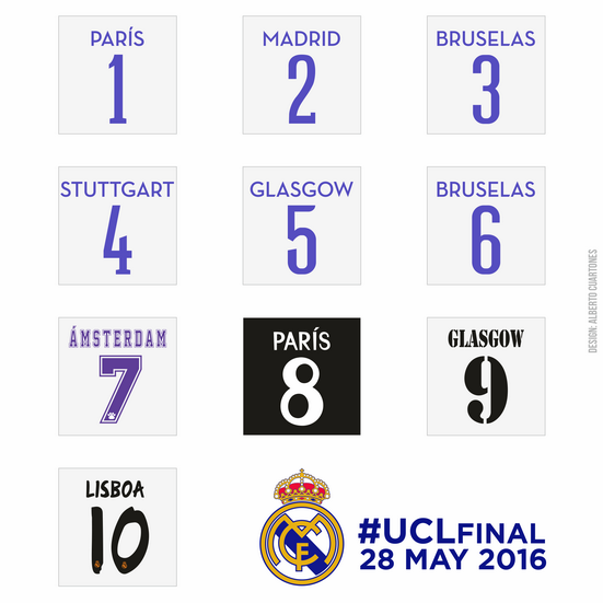 Real Madrid UEFA Champions League Titles