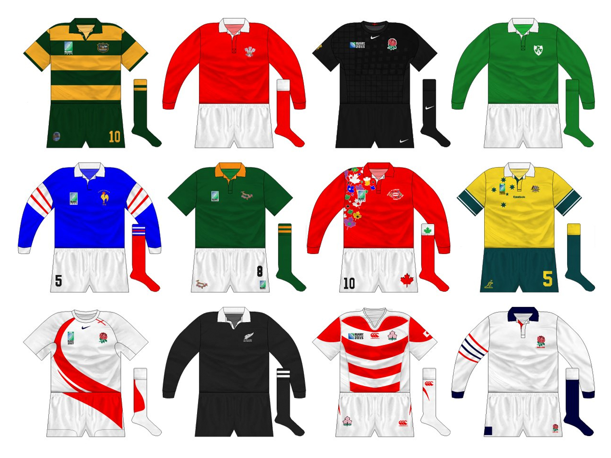 International Rugby Shirts by Museum of Jerseys | Kit Design | News