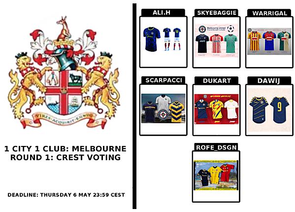 1 CITY 1 CLUB - MELBOURNE - PART II - KIT VOTING