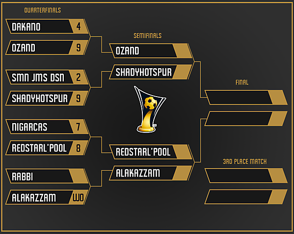 Knockout Stage Table - Semifinals