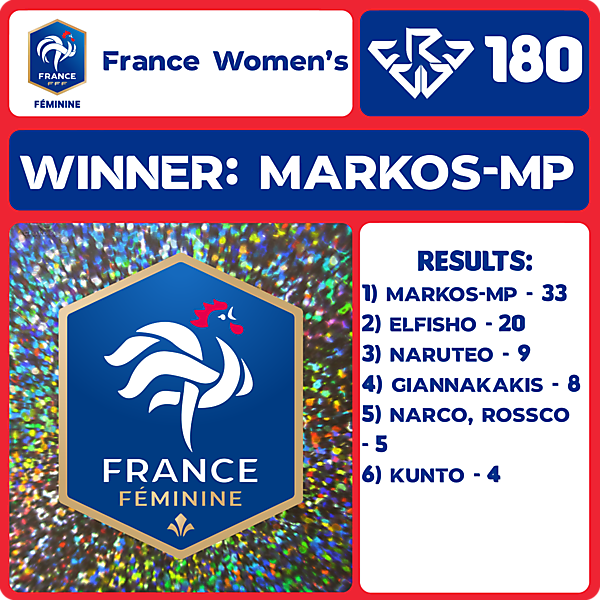 CRCW 180 RESULTS - FRANCE WOMEN'S NT