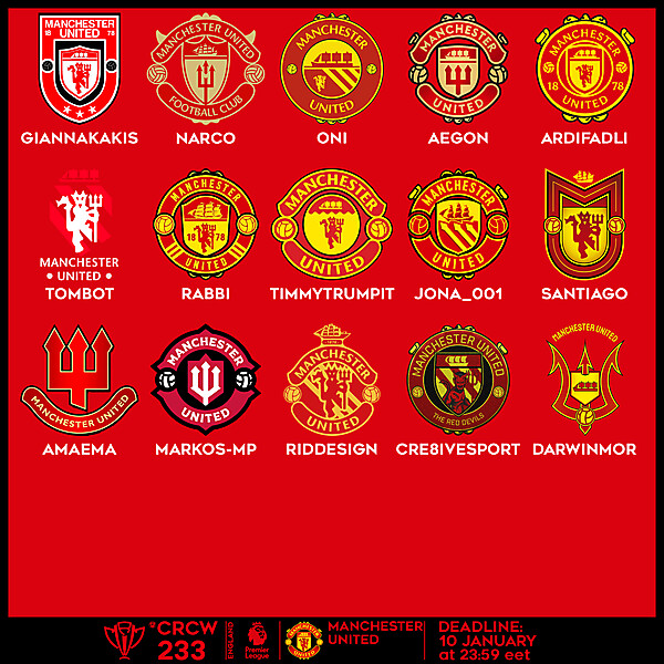 CRCW 233 VOTING - MANCHESTER UNITED