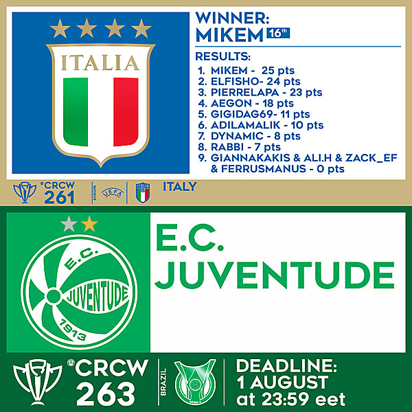 CRCW 261 - RESULTS - ITALY     CRCW 263 - E.C. JUVENTUDE