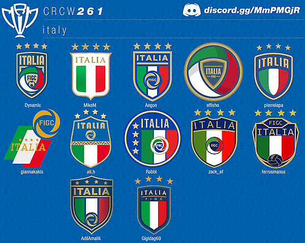 CRCW 261 - VOTING - ITALY
