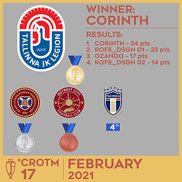CROTM 17 RESULTS - FEBRUARY 2021