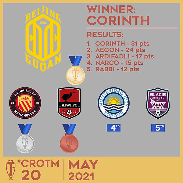 CROTM 20 - RESULTS - MAY