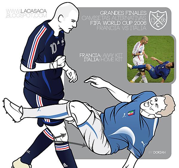 France VS Italy