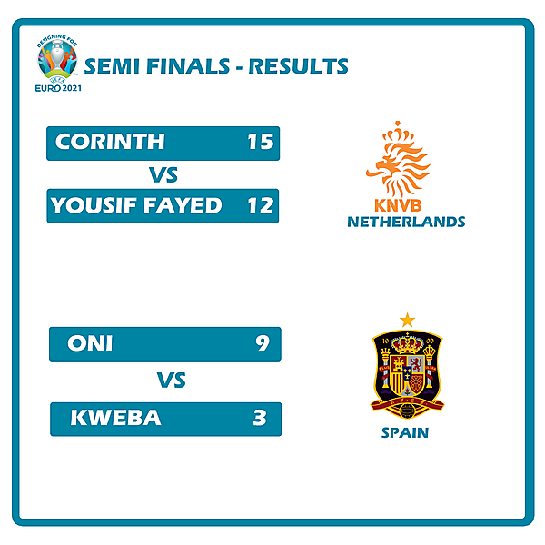 Semi Final Results