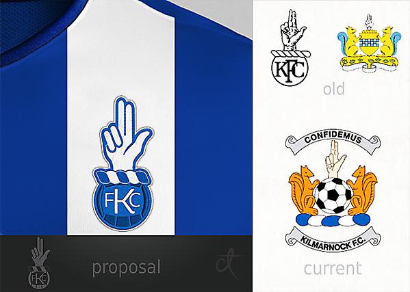 Kilmarnock FC