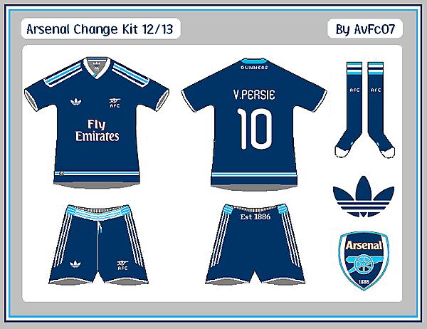 Arsenal First & Change Kits