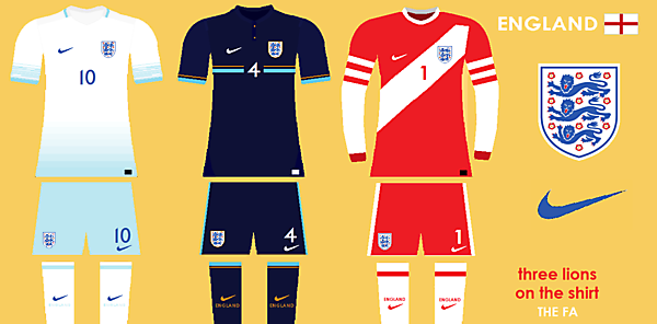 England concept kit 1