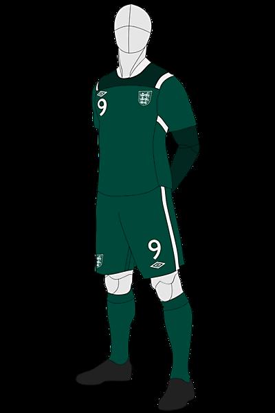 England GK Concept