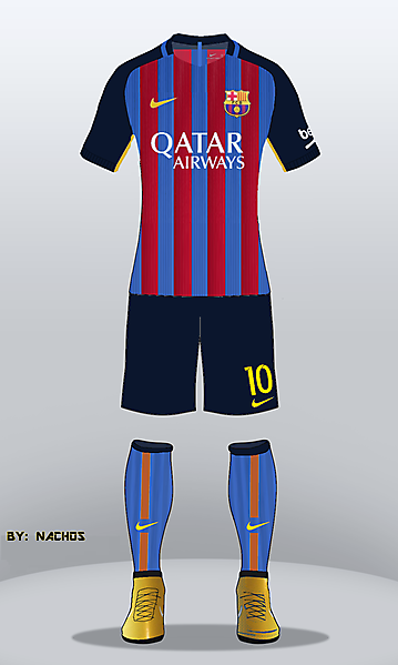 new concept f91d4 9a680 FC Barcelona 2017/18 Home Kit