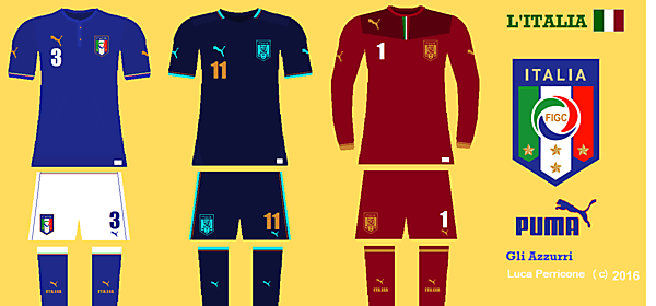 Italy concept kit 2