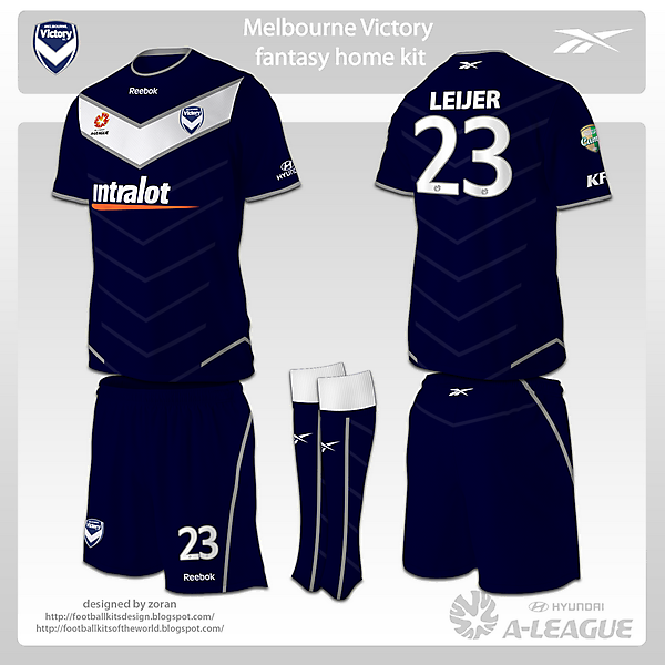 Melbourne Victory fantasy kits