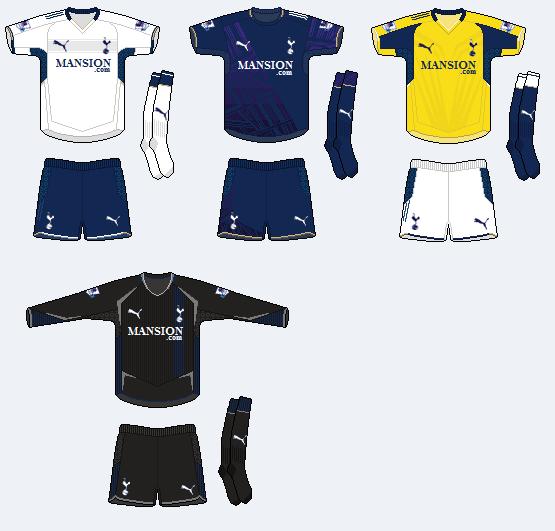 Tottenham Set