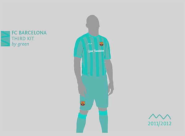 Barcelona 2011/12 Kits