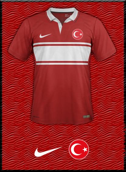 Turkey Home Kit