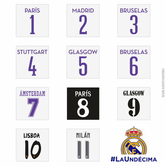 Real Madrid UEFA Champions League Printings