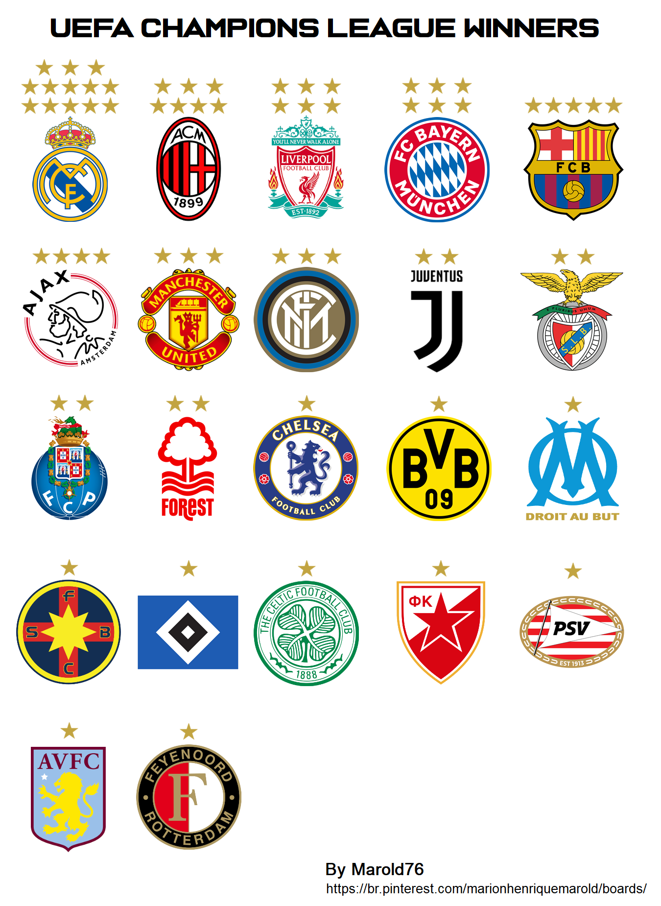 uefa champions league winners uefa champions league winners