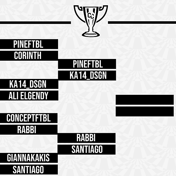 Concept Cup