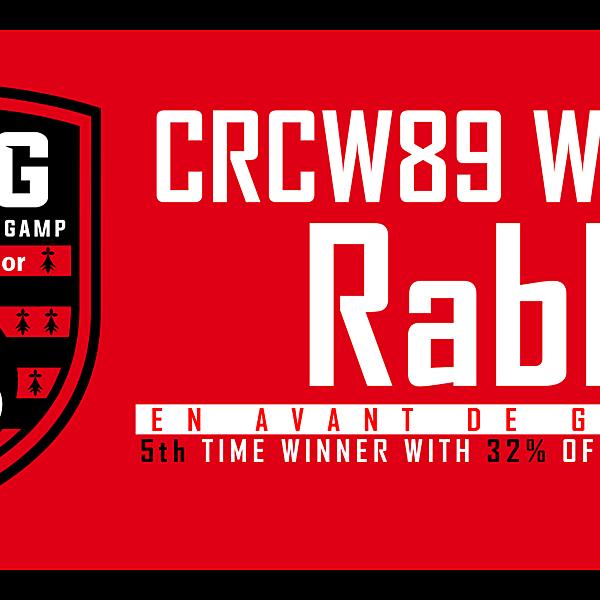 CRCW89 - WINNER