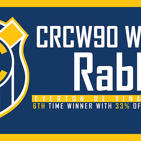 CRCW90 - WINNER