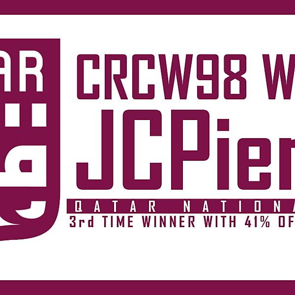 CRCW98 - WINNER