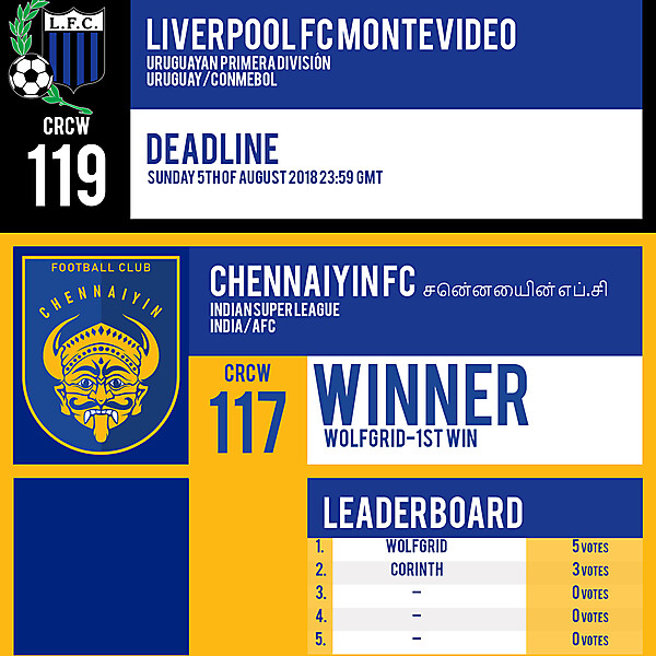 CRCW 119 | LIVERPOOL FC MONTEVIDEO | CRCW 117 | RESULTS