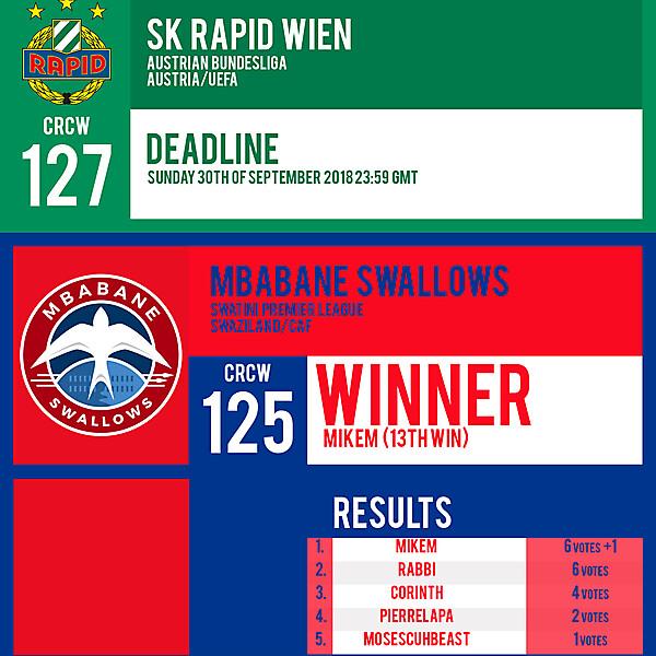 CRCW 127   SK RAPID WIEN   CRCW 125   RESULTS
