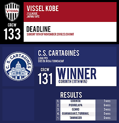 CRCW 133 | VISSEL KOBE | CRCW 131 | RESULTS