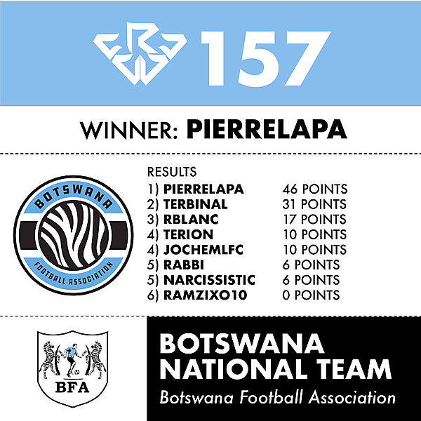 CRCW 157 BOTSWANA FA RESULTS