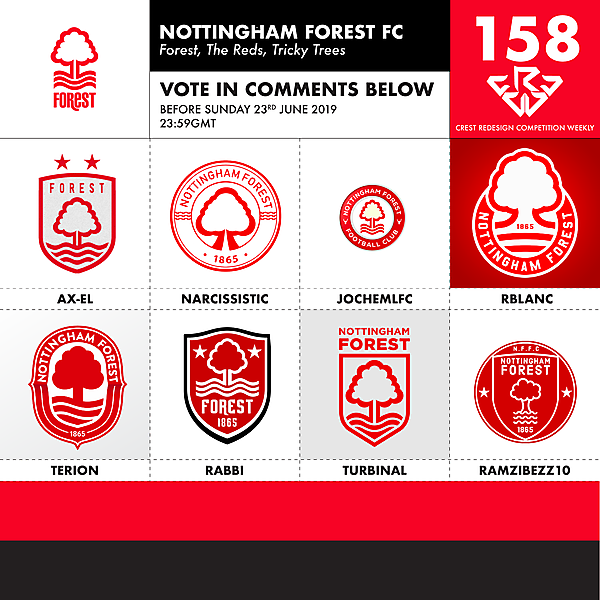 CRCW 158 NOTTINGHAM FOREST VOTING