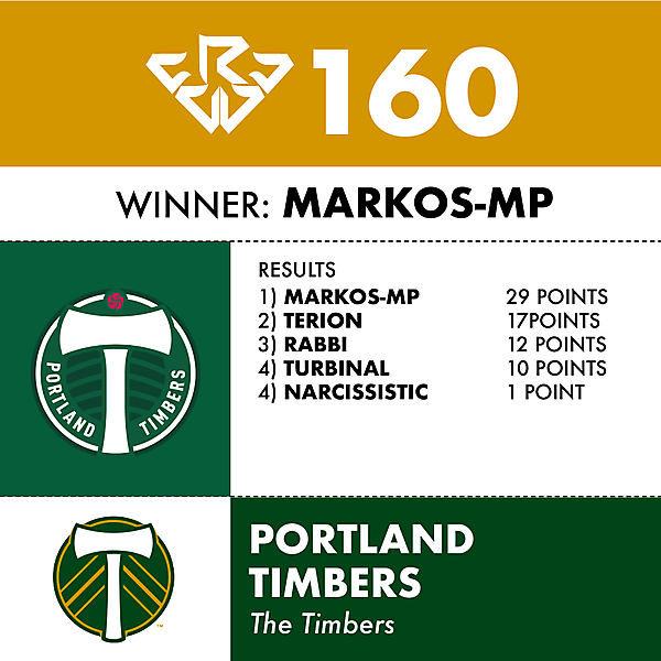 CRCW 160 PORTLAND TIMBERS RESULTS
